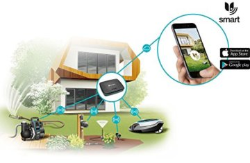 GARDENA smart SILENO  app